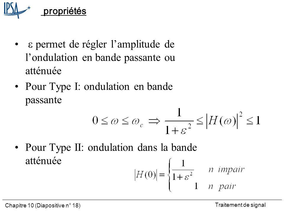Traitement de signal Chapitre 10 (Diapositive n° 18) propriétés permet de régler lamplitude de londulation en bande passante ou atténuée Pour Type I: