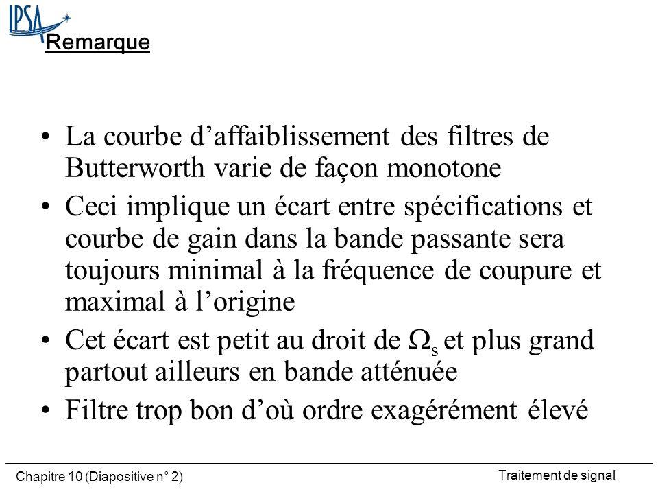 Traitement de signal Chapitre 10 (Diapositive n° 13) Comportement Asymptotique