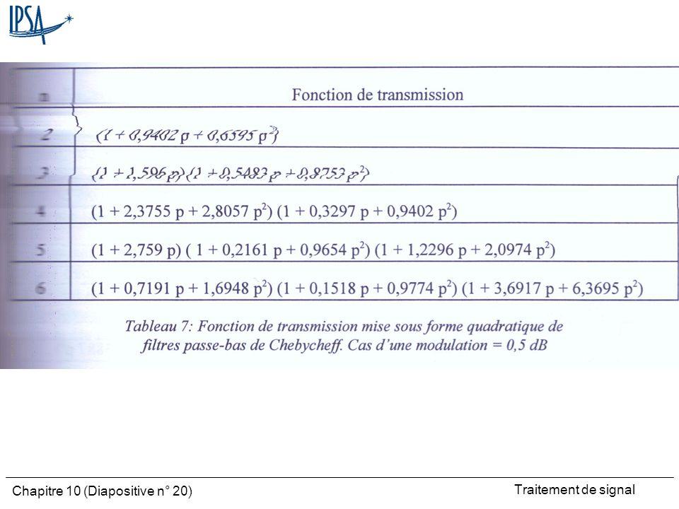 Traitement de signal Chapitre 10 (Diapositive n° 20)