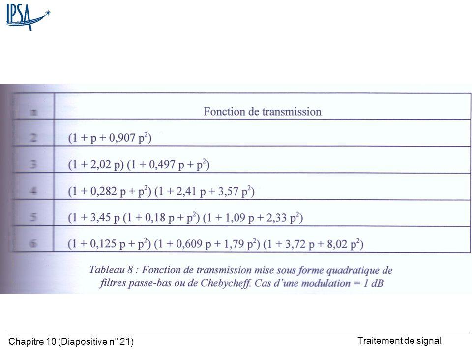 Traitement de signal Chapitre 10 (Diapositive n° 21)