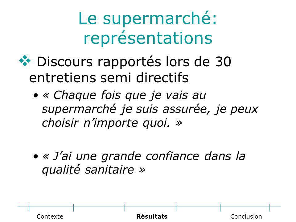 Le supermarché: représentations Discours rapportés lors de 30 entretiens semi directifs « Chaque fois que je vais au supermarché je suis assurée, je peux choisir nimporte quoi.