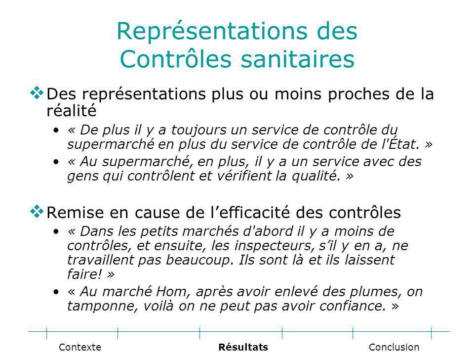 Représentations des Contrôles sanitaires Des représentations plus ou moins proches de la réalité « De plus il y a toujours un service de contrôle du supermarché en plus du service de contrôle de l État.