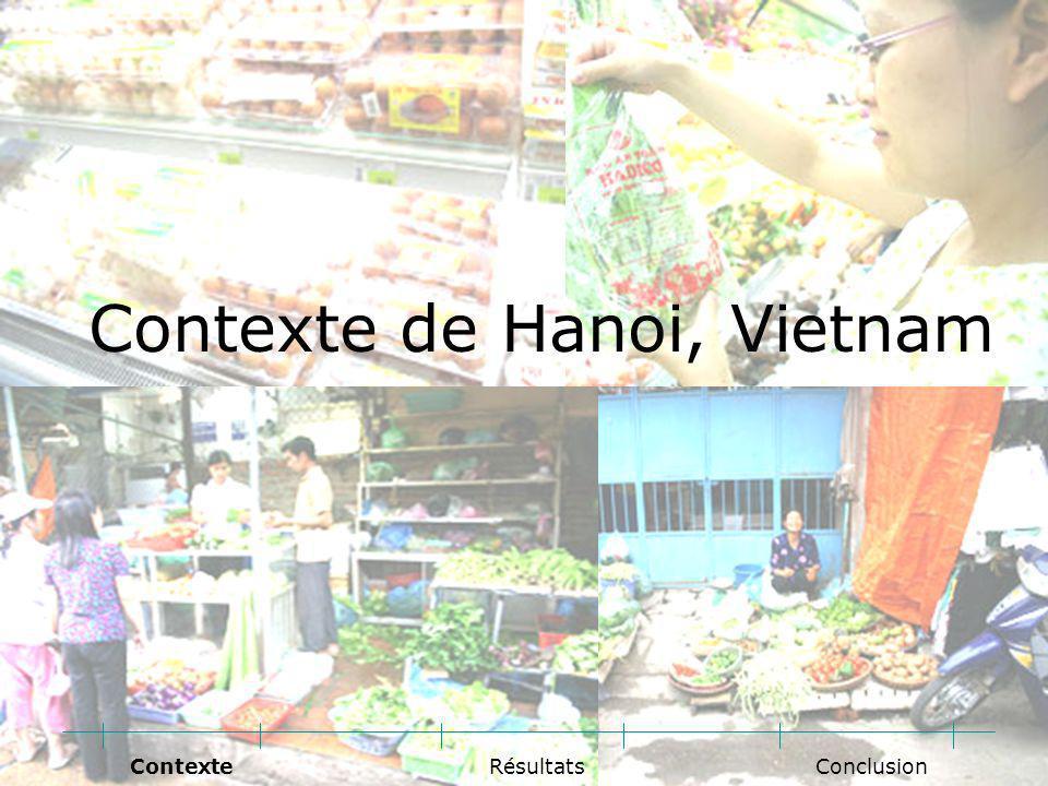 Contexte de Hanoi, Vietnam Conclusion RésultatsContexte