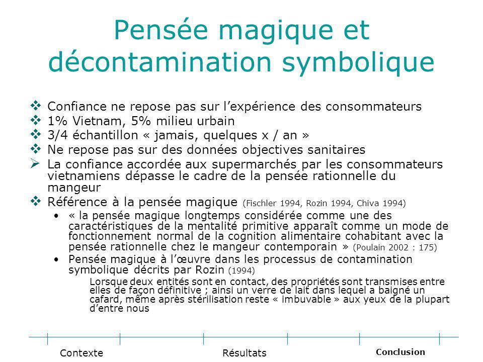Pensée magique et décontamination symbolique Confiance ne repose pas sur lexpérience des consommateurs 1% Vietnam, 5% milieu urbain 3/4 échantillon « jamais, quelques x / an » Ne repose pas sur des données objectives sanitaires La confiance accordée aux supermarchés par les consommateurs vietnamiens dépasse le cadre de la pensée rationnelle du mangeur Référence à la pensée magique (Fischler 1994, Rozin 1994, Chiva 1994) « la pensée magique longtemps considérée comme une des caractéristiques de la mentalité primitive apparaît comme un mode de fonctionnement normal de la cognition alimentaire cohabitant avec la pensée rationnelle chez le mangeur contemporain » (Poulain 2002 : 175) Pensée magique à lœuvre dans les processus de contamination symbolique décrits par Rozin (1994) Lorsque deux entités sont en contact, des propriétés sont transmises entre elles de façon définitive ; ainsi un verre de lait dans lequel a baigné un cafard, même après stérilisation reste « imbuvable » aux yeux de la plupart dentre nous Conclusion RésultatsContexte
