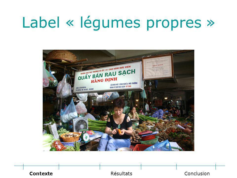 Label « légumes propres » Conclusion RésultatsContexte