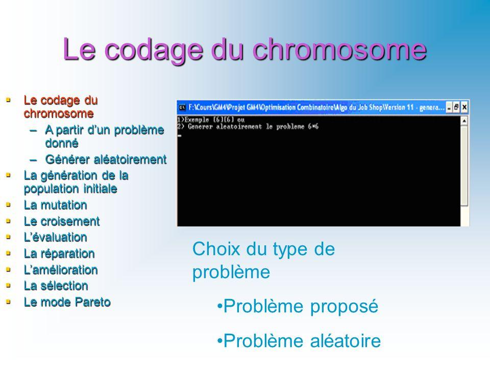 Le codage du chromosome Le codage du chromosome Le codage du chromosome –A partir dun problème donné –Générer aléatoirement La génération de la popula