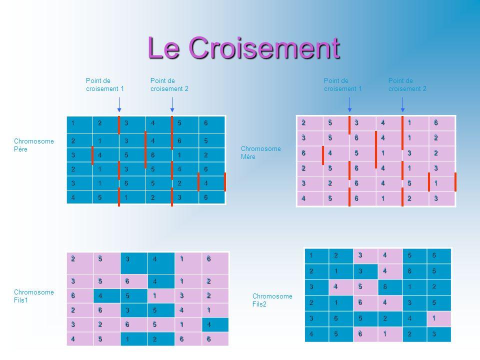Le Croisement Le Croisement 123456 213465 345612 213546 316524 451236253416356412 645132 256413 326451 456123 253416356412 645132 263541 326514 451266