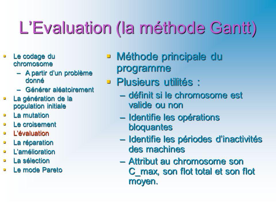 LEvaluation (la méthode Gantt) Méthode principale du programme Méthode principale du programme Plusieurs utilités : Plusieurs utilités : –définit si l
