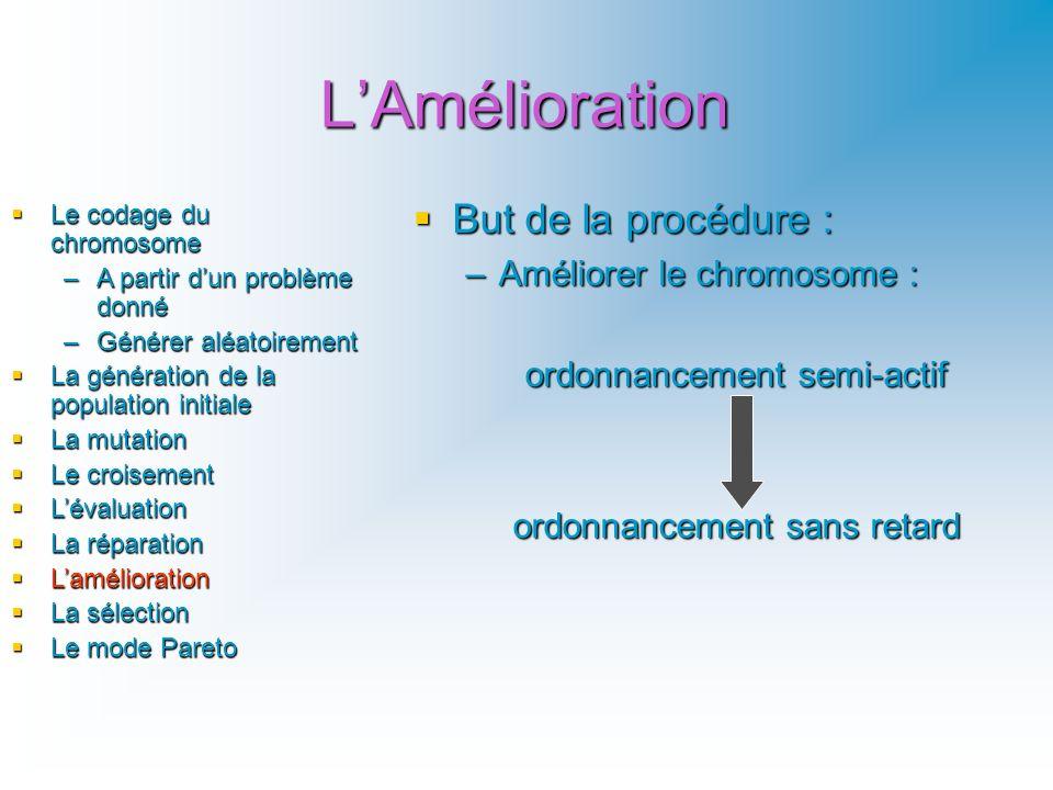 LAmélioration But de la procédure : But de la procédure : –Améliorer le chromosome : ordonnancement semi-actif ordonnancement sans retard Le codage du