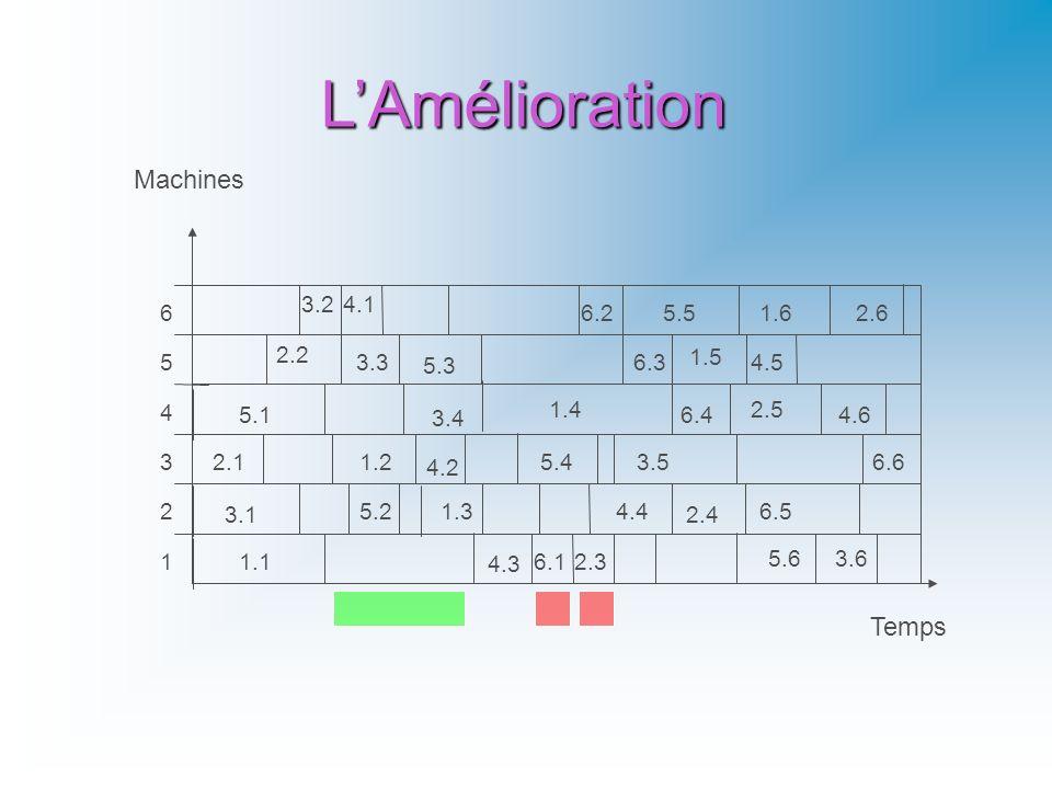 Machines Temps 1 2 4 3 5 6 1.1 1.3 6.1 2.4 2.3 3.1 5.2 2.11.26.6 2.2 5.1 3.24.1 2.66.2 6.3 6.4 6.5 1.4 1.5 1.6 2.5 3.3 3.4 3.5 3.6 4.2 4.3 4.4 4.5 4.6