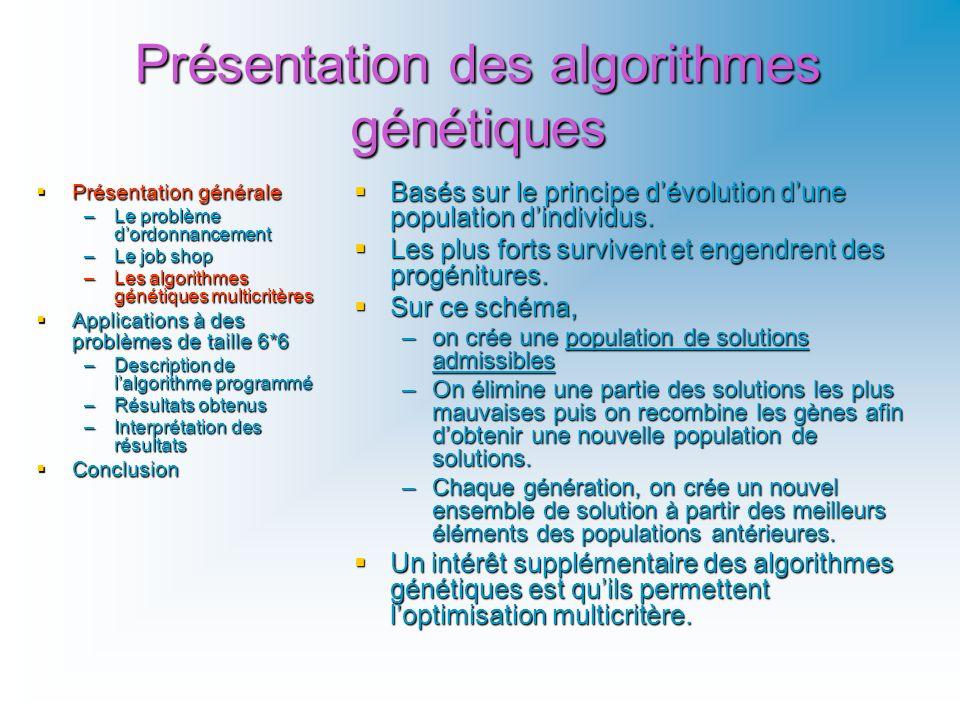 Présentation des algorithmes génétiques Basés sur le principe dévolution dune population dindividus. Basés sur le principe dévolution dune population