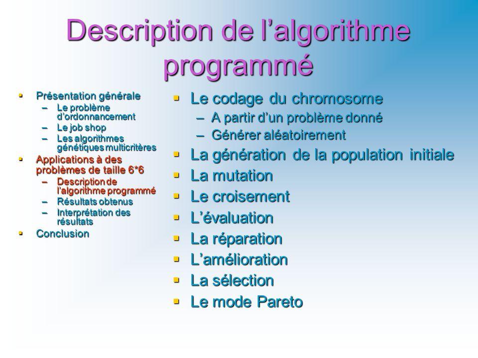 Description de lalgorithme programmé Le codage du chromosome Le codage du chromosome –A partir dun problème donné –Générer aléatoirement La génération