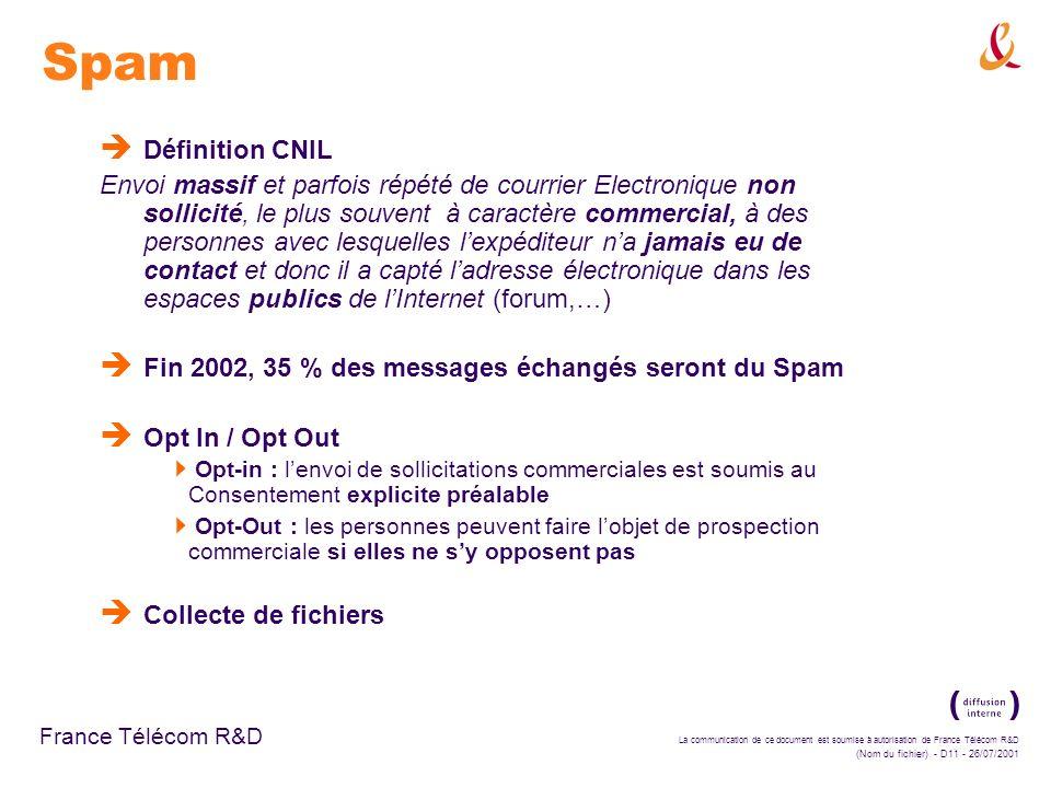 La communication de ce document est soumise à autorisation de France Télécom R&D (Nom du fichier) - D11 - 26/07/2001 France Télécom R&D Spam Définition CNIL Envoi massif et parfois répété de courrier Electronique non sollicité, le plus souvent à caractère commercial, à des personnes avec lesquelles lexpéditeur na jamais eu de contact et donc il a capté ladresse électronique dans les espaces publics de lInternet (forum,…) Fin 2002, 35 % des messages échangés seront du Spam Opt In / Opt Out Opt-in : lenvoi de sollicitations commerciales est soumis au Consentement explicite préalable Opt-Out : les personnes peuvent faire lobjet de prospection commerciale si elles ne sy opposent pas Collecte de fichiers