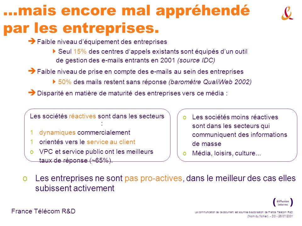 La communication de ce document est soumise à autorisation de France Télécom R&D (Nom du fichier) - D3 - 26/07/2001 France Télécom R&D …mais encore mal appréhendé par les entreprises.