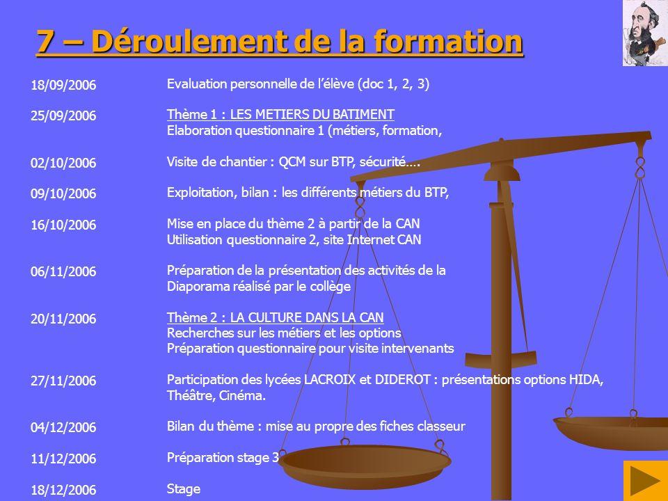 7 – Déroulement de la formation 18/09/2006 25/09/2006 02/10/2006 09/10/2006 16/10/2006 06/11/2006 20/11/2006 27/11/2006 04/12/2006 11/12/2006 18/12/20
