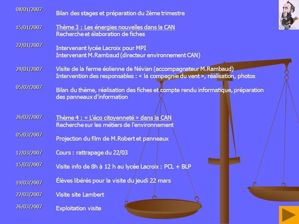 08/01/200715/01/200722/01/200729/01/200705/02/200726/02/200705/03/200712/03/200715/03/200719/03/200722/03/200726/03/2007 Bilan des stages et préparati
