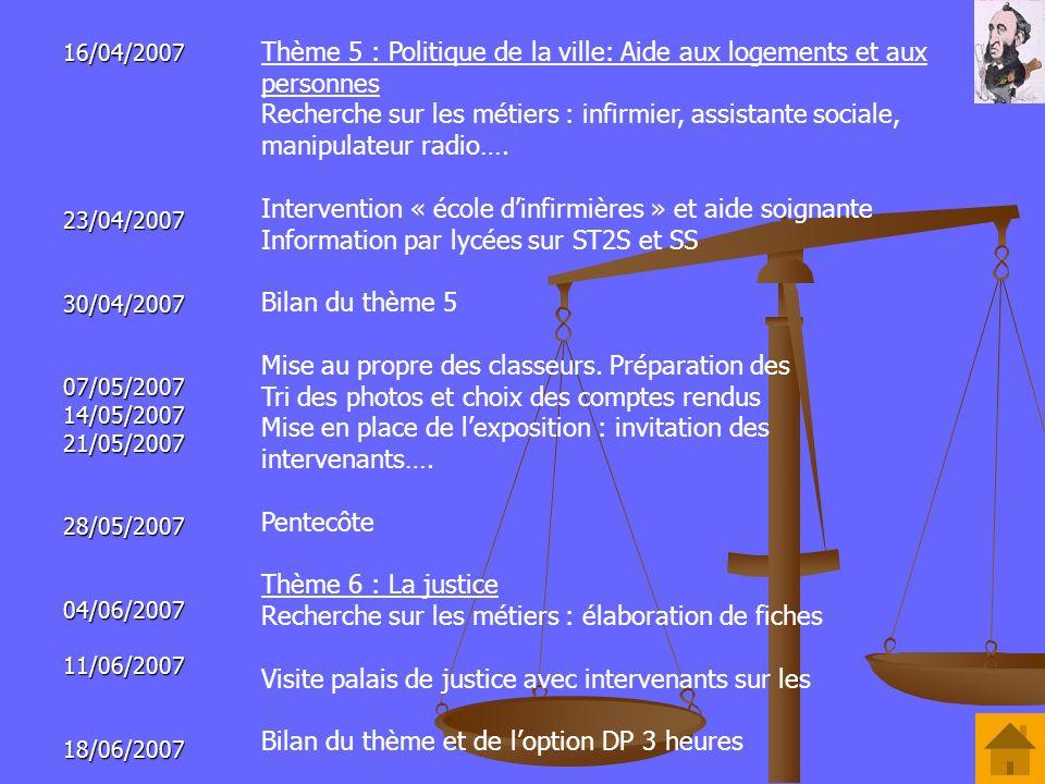16/04/200723/04/200730/04/200707/05/200714/05/200721/05/200728/05/200704/06/200711/06/200718/06/2007 Thème 5 : Politique de la ville: Aide aux logemen