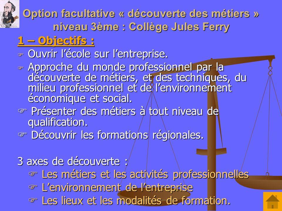 Option facultative « découverte des métiers » niveau 3ème : Collège Jules Ferry 1 – Objectifs : Ouvrir lécole sur lentreprise. Ouvrir lécole sur lentr
