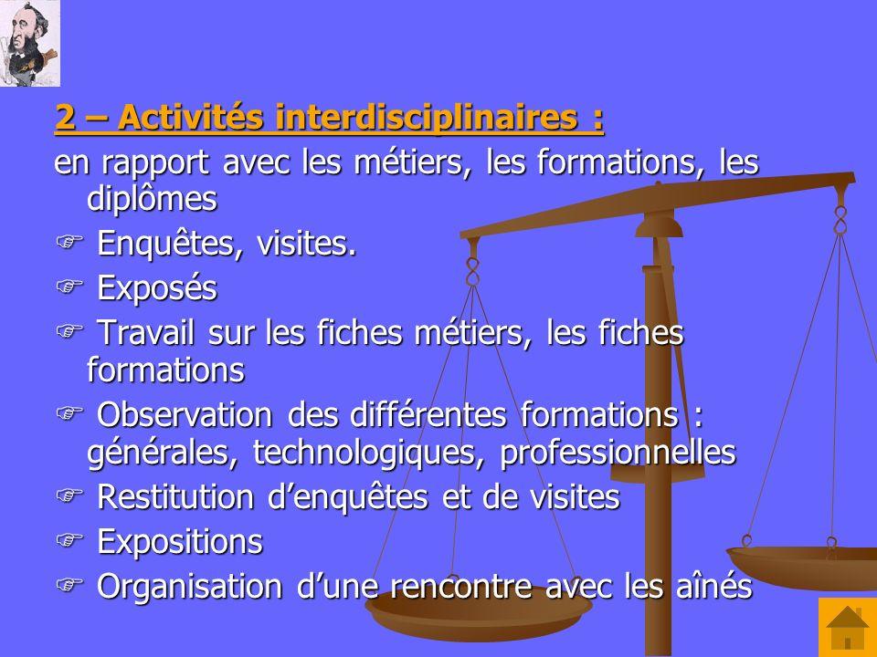 2 – Activités interdisciplinaires : en rapport avec les métiers, les formations, les diplômes Enquêtes, visites. Enquêtes, visites. Exposés Exposés Tr