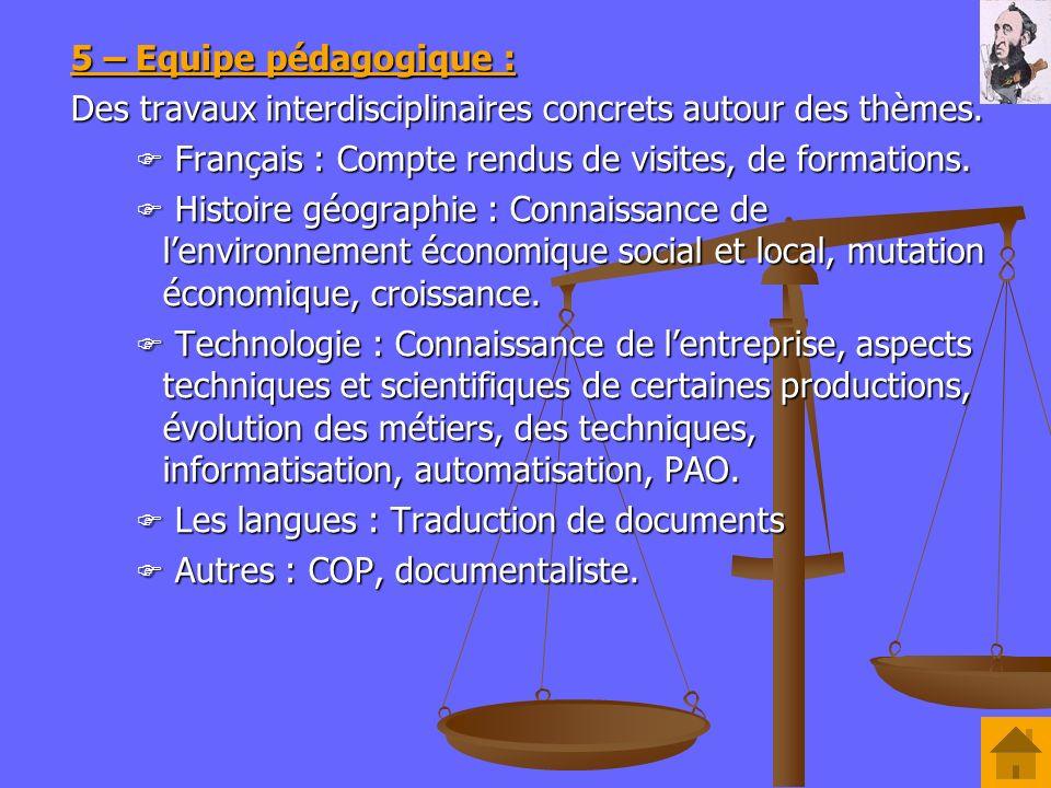 5 – Equipe pédagogique : Des travaux interdisciplinaires concrets autour des thèmes. Français : Compte rendus de visites, de formations. Français : Co