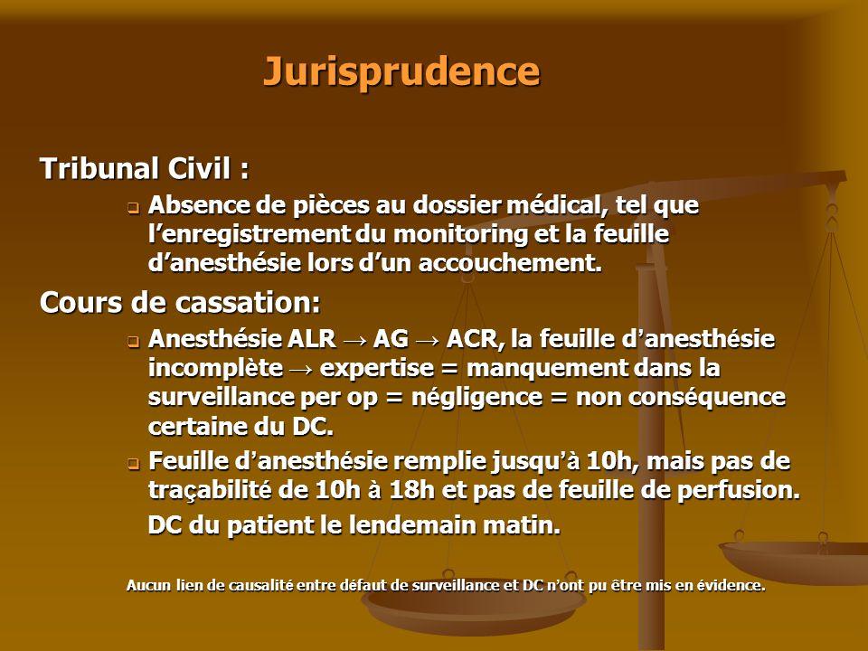 Jurisprudence Jurisprudence Tribunal Civil : Absence de pièces au dossier médical, tel que lenregistrement du monitoring et la feuille danesthésie lor