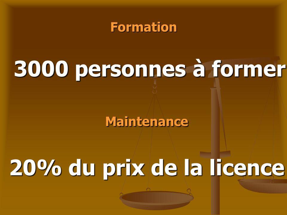 Formation 3000 personnes à former Maintenance 20% du prix de la licence