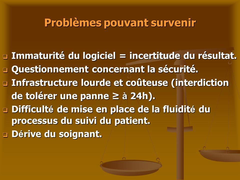 Problèmes pouvant survenir Immaturité du logiciel = incertitude du résultat. Immaturité du logiciel = incertitude du résultat. Questionnement concerna