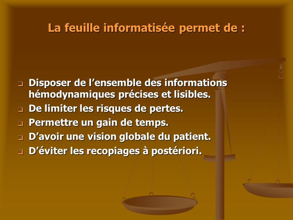 La feuille informatisée permet de : Disposer de lensemble des informations hémodynamiques précises et lisibles. Disposer de lensemble des informations