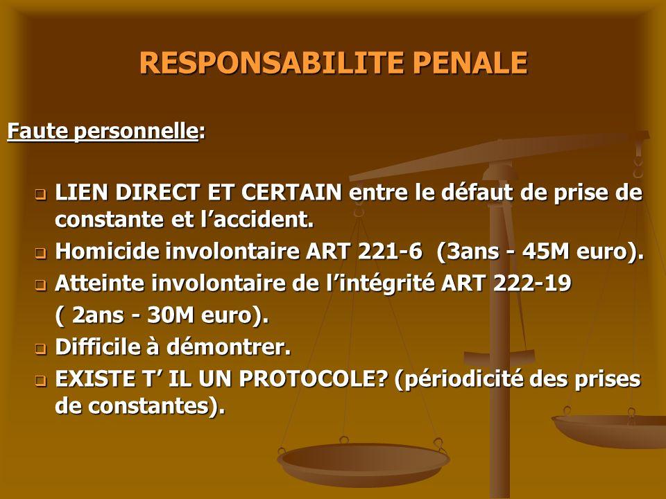 RESPONSABILITE PENALE Faute personnelle: Faute personnelle: LIEN DIRECT ET CERTAIN entre le défaut de prise de constante et laccident. LIEN DIRECT ET