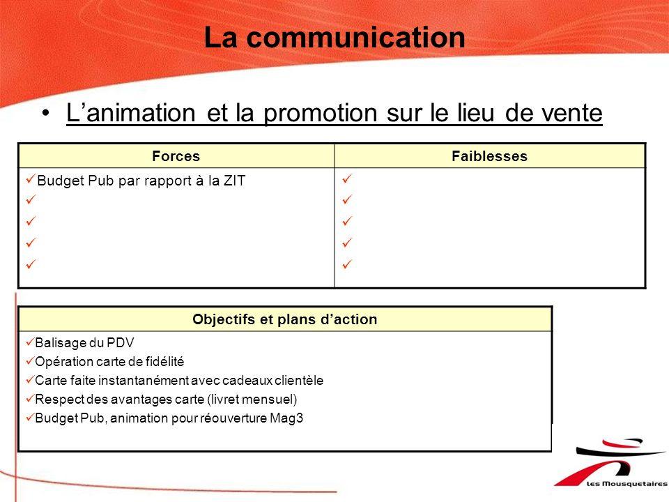La communication Les prospectus ForcesFaiblesses Budget Communication (même si élevé) Communication trop variée Budget important (audiovisuel) Objecti