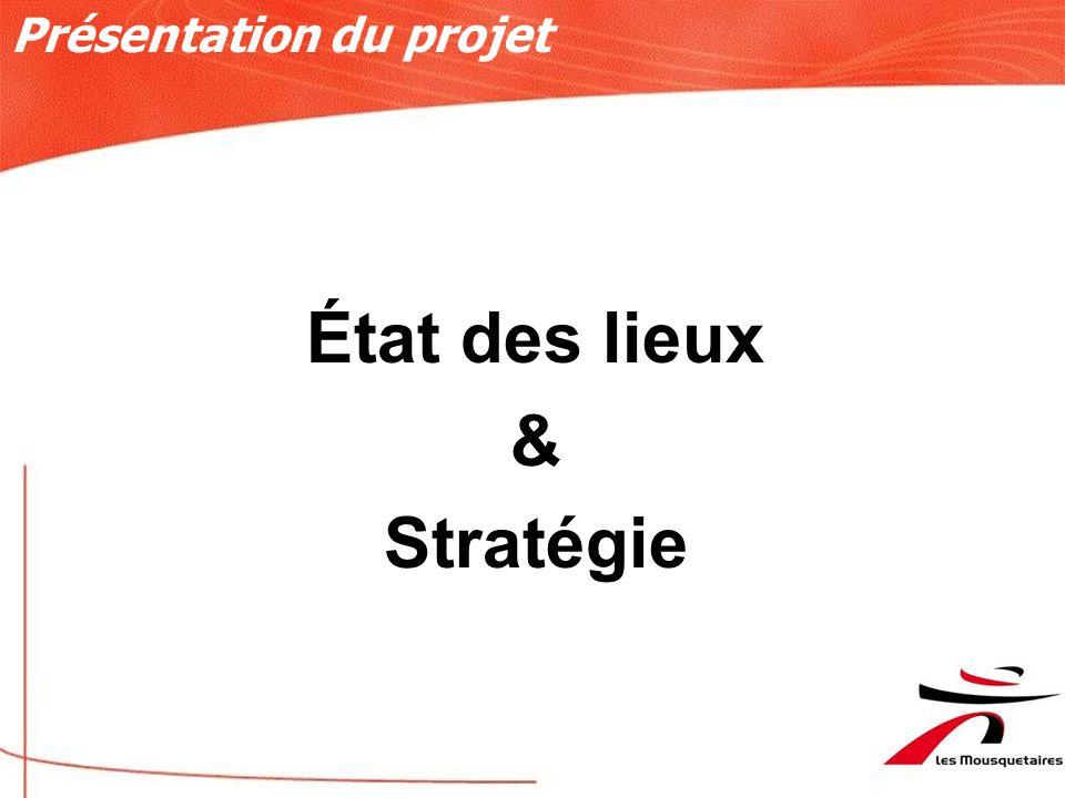 Prix de cession: 1 400 000 Euros Apports: 450 000 Euros Emprunt: 1 000 000 Euros (Taux: 5% sur 8 ans +1 année de différé) Présentation du projet