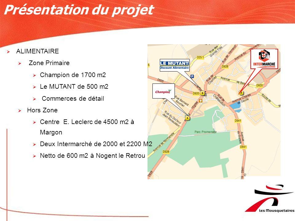 La loupe est le chef lieu de canton situé à 39 Kms de Chartres Commune rurale dans le département de lEure et Loire 3677 habitants sur la commune 1172