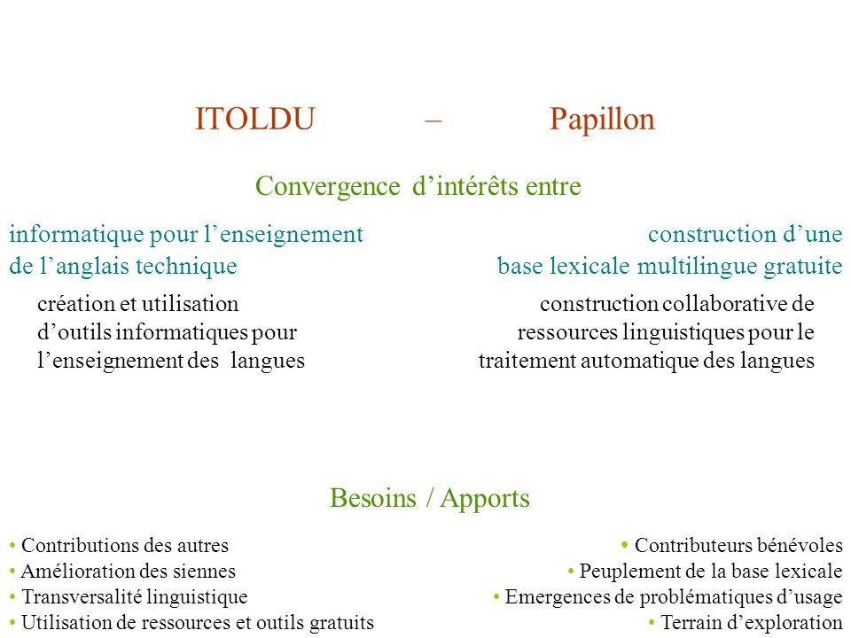 ITOLDU – Papillon Convergence dintérêts entre création et utilisation doutils informatiques pour lenseignement des langues construction collaborative