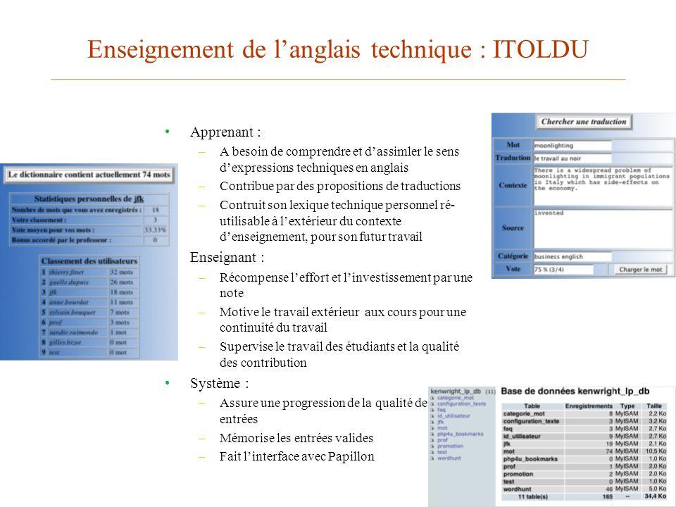 Enseignement de langlais technique : ITOLDU Apprenant : –A besoin de comprendre et dassimler le sens dexpressions techniques en anglais –Contribue par