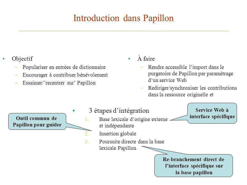 3 étapes dintégration 1.Base lexicale dorigine externe et indépendante 2.Insertion globale 3.Poursuite directe dans la base lexicale Papillon Service