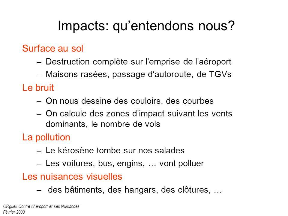 ORgueil Contre lAéroport et ses Nuisances Février 2003 Impacts: quentendons nous.