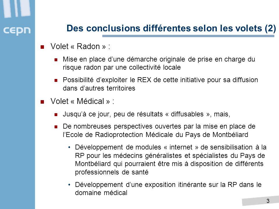 3 Volet « Radon » : Mise en place dune démarche originale de prise en charge du risque radon par une collectivité locale Possibilité dexploiter le REX de cette initiative pour sa diffusion dans dautres territoires Volet « Médical » : Jusquà ce jour, peu de résultats « diffusables », mais, De nombreuses perspectives ouvertes par la mise en place de lEcole de Radioprotection Médicale du Pays de Montbéliard Développement de modules « internet » de sensibilisation à la RP pour les médecins généralistes et spécialistes du Pays de Montbéliard qui pourraient être mis à disposition de différents professionnels de santé Développement dune exposition itinérante sur la RP dans le domaine médical Des conclusions différentes selon les volets (2)