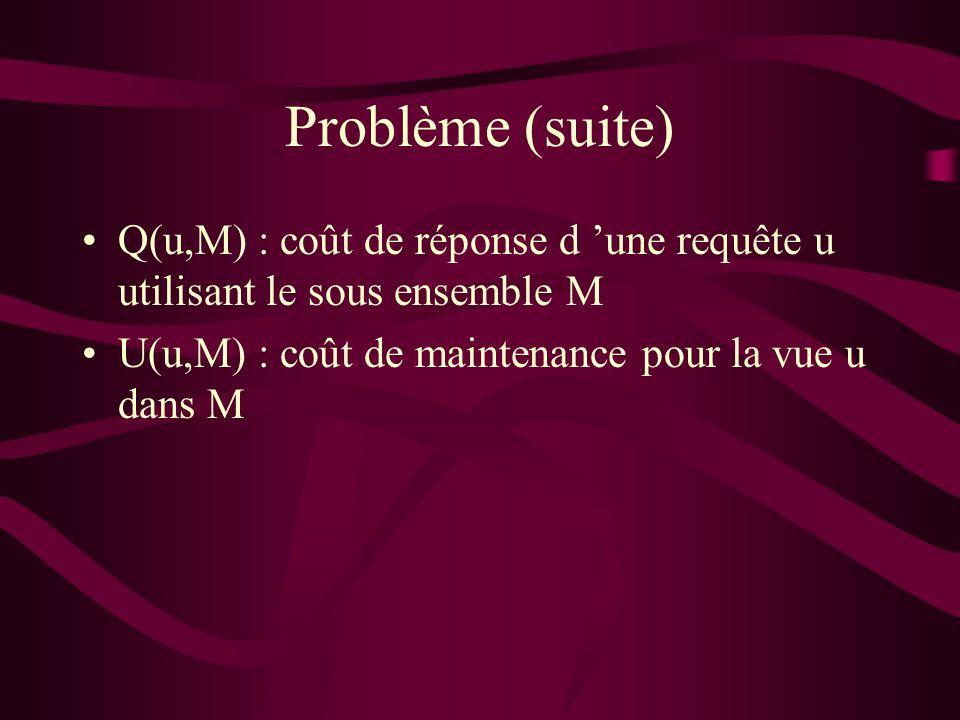 Problème (suite) Q(u,M) : coût de réponse d une requête u utilisant le sous ensemble M U(u,M) : coût de maintenance pour la vue u dans M