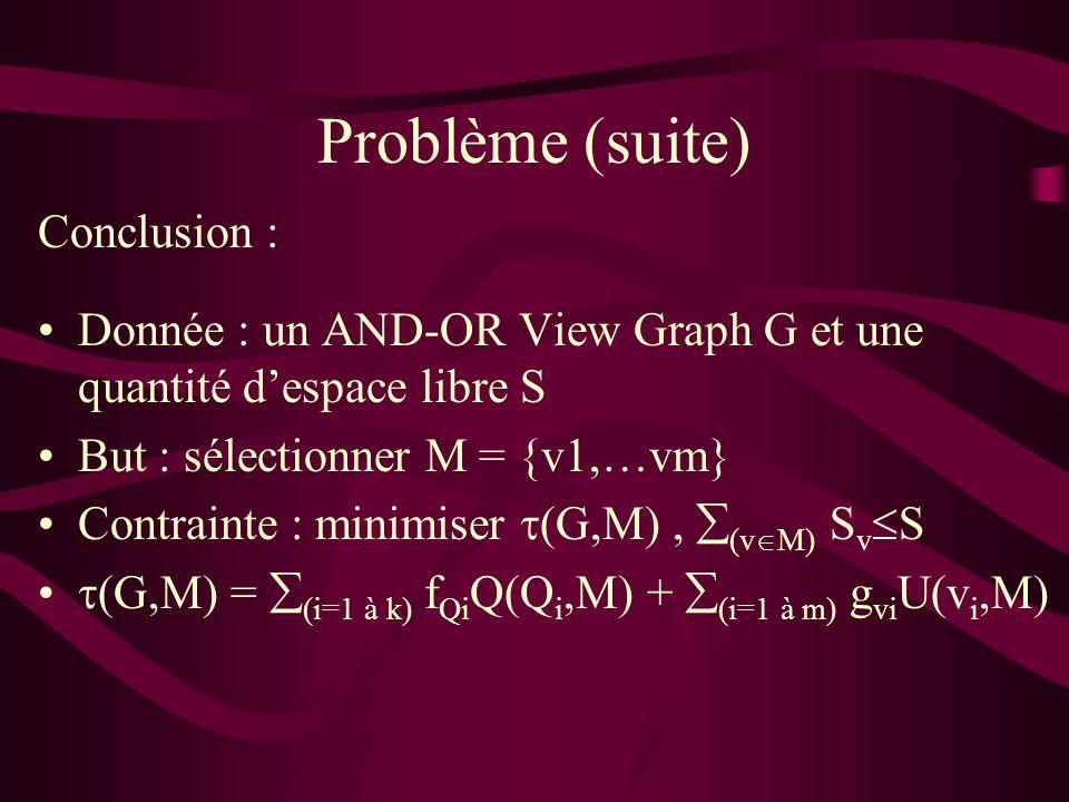 Problème (suite) Donnée : un AND-OR View Graph G et une quantité despace libre S But : sélectionner M = {v1,…vm} Contrainte : minimiser (G,M), (v M) S v S (G,M) = (i=1 à k) f Qi Q(Q i,M) + (i=1 à m) g vi U(v i,M) Conclusion :