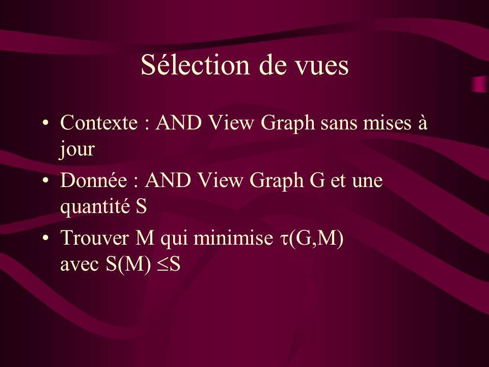 Sélection de vues Contexte : AND View Graph sans mises à jour Donnée : AND View Graph G et une quantité S Trouver M qui minimise (G,M) avec S(M) S