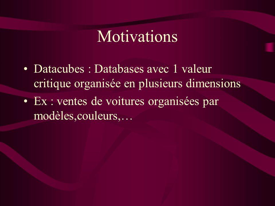 Motivations Datacubes : Databases avec 1 valeur critique organisée en plusieurs dimensions Ex : ventes de voitures organisées par modèles,couleurs,…