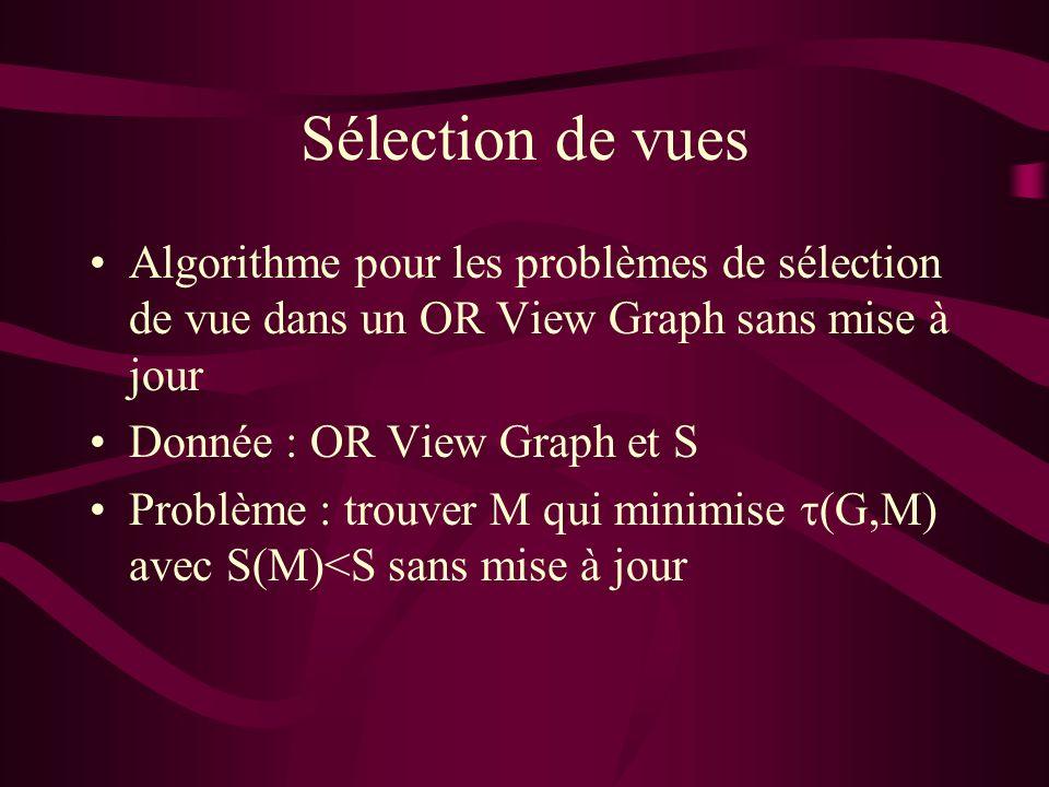 Sélection de vues Algorithme pour les problèmes de sélection de vue dans un OR View Graph sans mise à jour Donnée : OR View Graph et S Problème : trouver M qui minimise (G,M) avec S(M)<S sans mise à jour