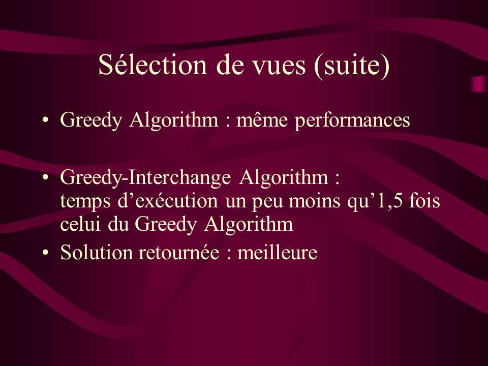 Sélection de vues (suite) Greedy Algorithm : même performances Greedy-Interchange Algorithm : temps dexécution un peu moins qu1,5 fois celui du Greedy Algorithm Solution retournée : meilleure