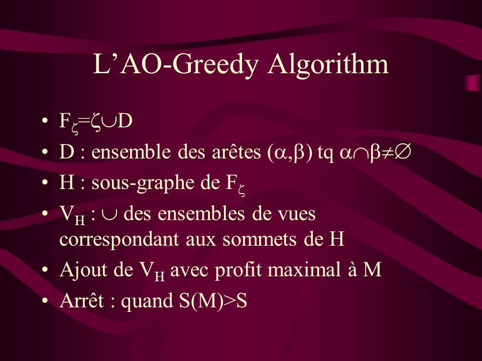 LAO-Greedy Algorithm F = D D : ensemble des arêtes (, ) tq H : sous-graphe de F V H : des ensembles de vues correspondant aux sommets de H Ajout de V H avec profit maximal à M Arrêt : quand S(M)>S