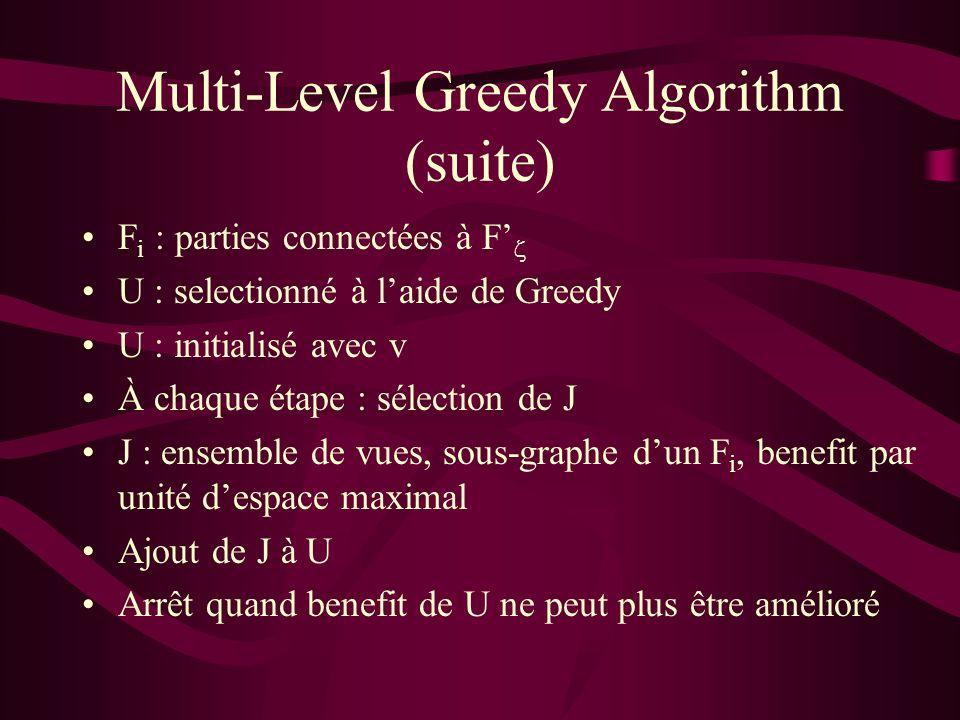 Multi-Level Greedy Algorithm (suite) F i : parties connectées à F U : selectionné à laide de Greedy U : initialisé avec v À chaque étape : sélection de J J : ensemble de vues, sous-graphe dun F i, benefit par unité despace maximal Ajout de J à U Arrêt quand benefit de U ne peut plus être amélioré