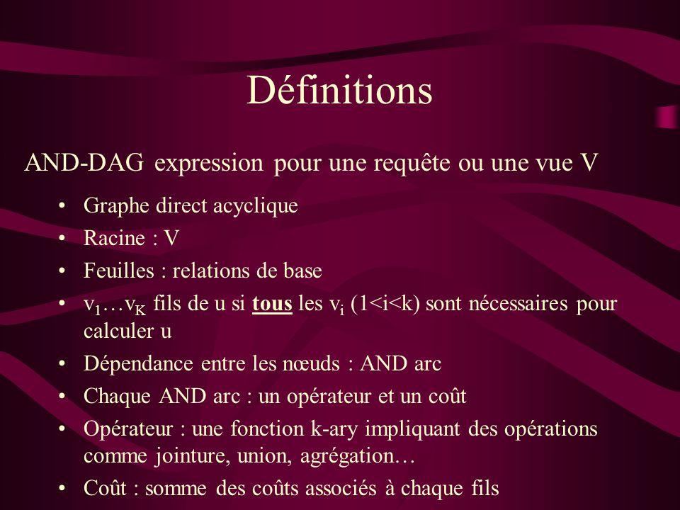 Définitions Graphe direct acyclique Racine : V Feuilles : relations de base v 1 …v K fils de u si tous les v i (1<i<k) sont nécessaires pour calculer u Dépendance entre les nœuds : AND arc Chaque AND arc : un opérateur et un coût Opérateur : une fonction k-ary impliquant des opérations comme jointure, union, agrégation… Coût : somme des coûts associés à chaque fils AND-DAG expression pour une requête ou une vue V