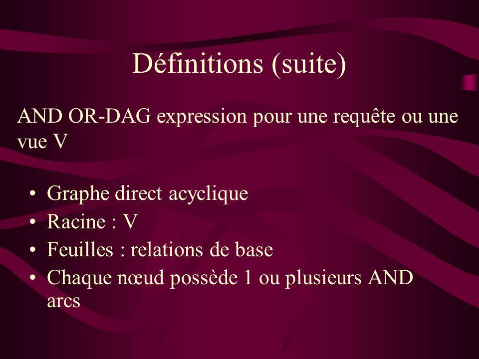 Définitions (suite) AND OR-DAG expression pour une requête ou une vue V Graphe direct acyclique Racine : V Feuilles : relations de base Chaque nœud possède 1 ou plusieurs AND arcs