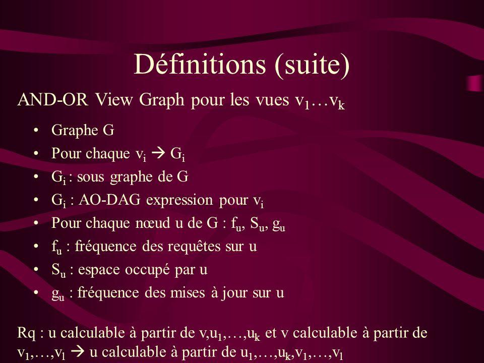 AND-OR View Graph pour les vues v 1 …v k Rq : u calculable à partir de v,u 1,…,u k et v calculable à partir de v 1,…,v l u calculable à partir de u 1,…,u k,v 1,…,v l Définitions (suite) Graphe G Pour chaque v i G i G i : sous graphe de G G i : AO-DAG expression pour v i Pour chaque nœud u de G : f u, S u, g u f u : fréquence des requêtes sur u S u : espace occupé par u g u : fréquence des mises à jour sur u
