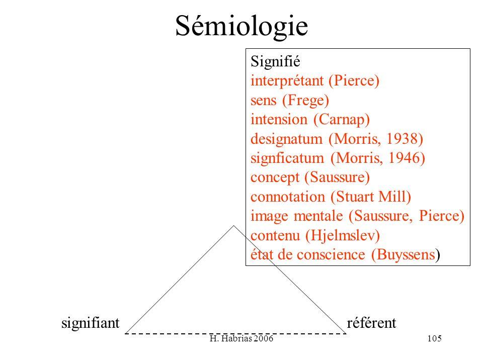 H. Habrias 2006105 Sémiologie Signifié interprétant (Pierce) sens (Frege) intension (Carnap) designatum (Morris, 1938) signficatum (Morris, 1946) conc