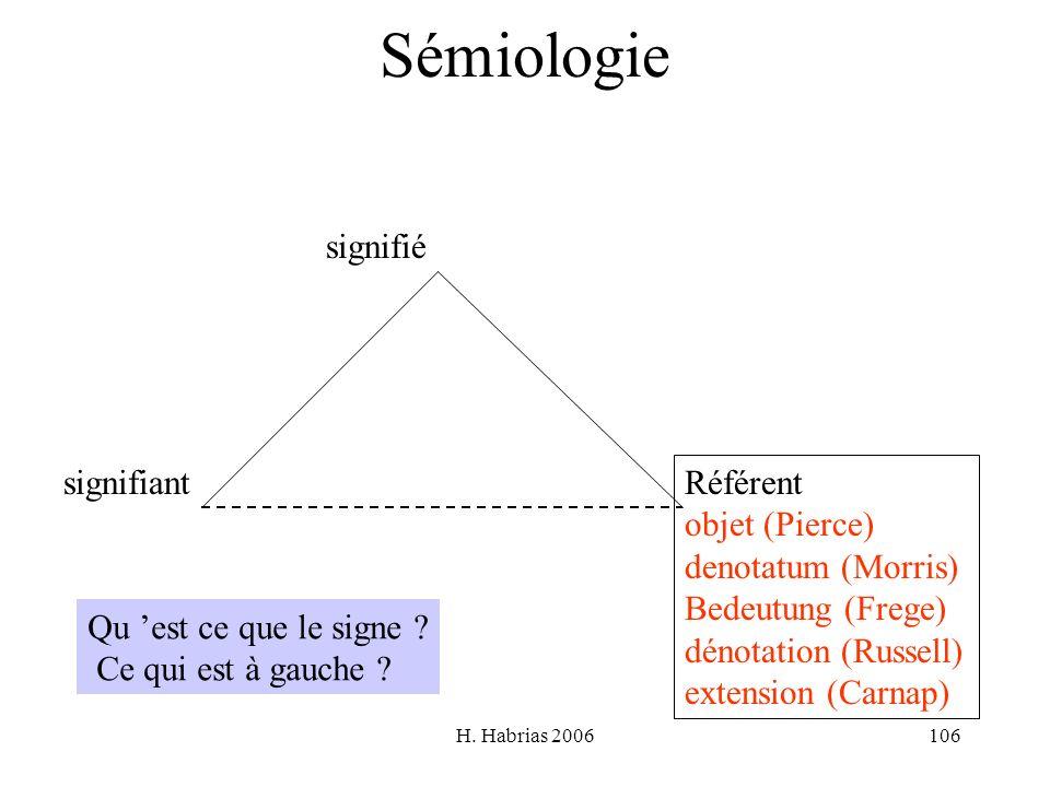 H. Habrias 2006106 Sémiologie signifié Référent objet (Pierce) denotatum (Morris) Bedeutung (Frege) dénotation (Russell) extension (Carnap) signifiant